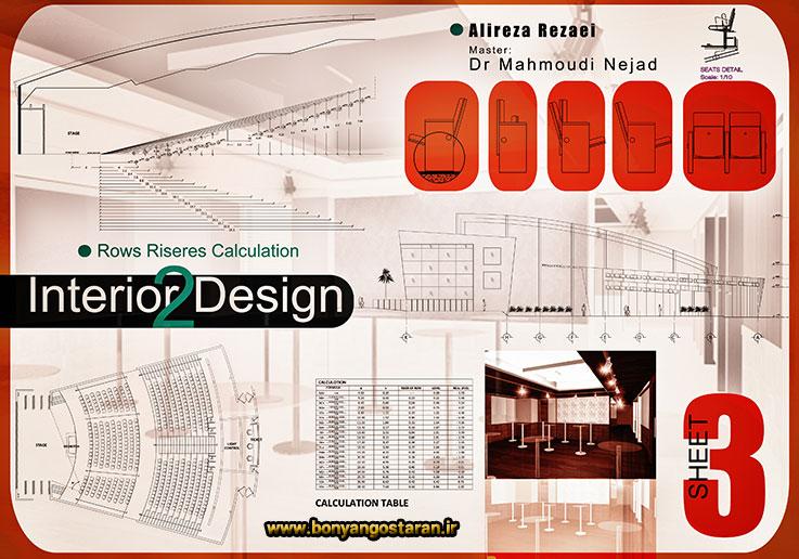 طراحی داخلی و طراحی معماری